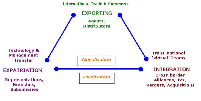 M&A Cultural Integration Issues